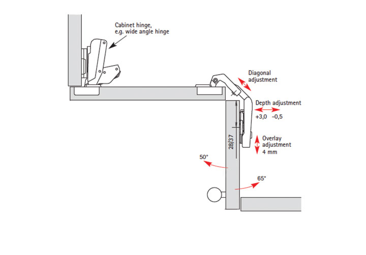 How To Install A Piano Hinge On A Corner Cabinet