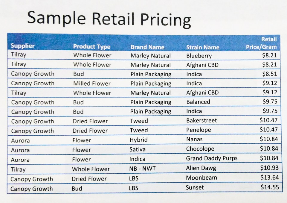 An image from a territorial government briefing note shows sample cannabis pricing in October 2018