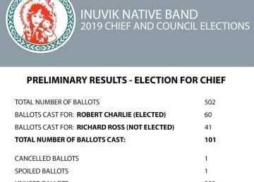 A screenshot shows May 2019 election results provided by the Inuvik Native Band