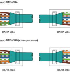 poe wiring rj poe power over ethernet diagram elsavadorla rj45 pinout straight through cable wiring diagram [ 2435 x 1780 Pixel ]