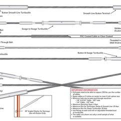 1988 Winnebago Chieftain Wiring Diagram Nibco Butterfly Valve Schematic Rv Door Latch Schematics ~ Elsavadorla