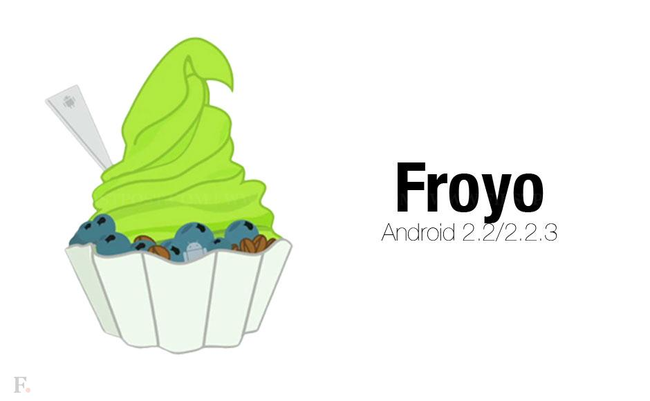 Android Froyo | New Features