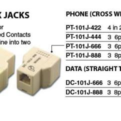 Rj11 Wall Jack Wiring Diagram 7 Way Trailer Wire Telephone Connectors & Adapters - 02300-02