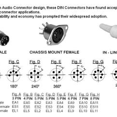 Euro 13 Pin Plug Wiring Diagram And Dual 4 Ohm Sub 6 Din Pinout Great Installation Of Third Level Rh 15 14 Jacobwinterstein Com Connector Trailer
