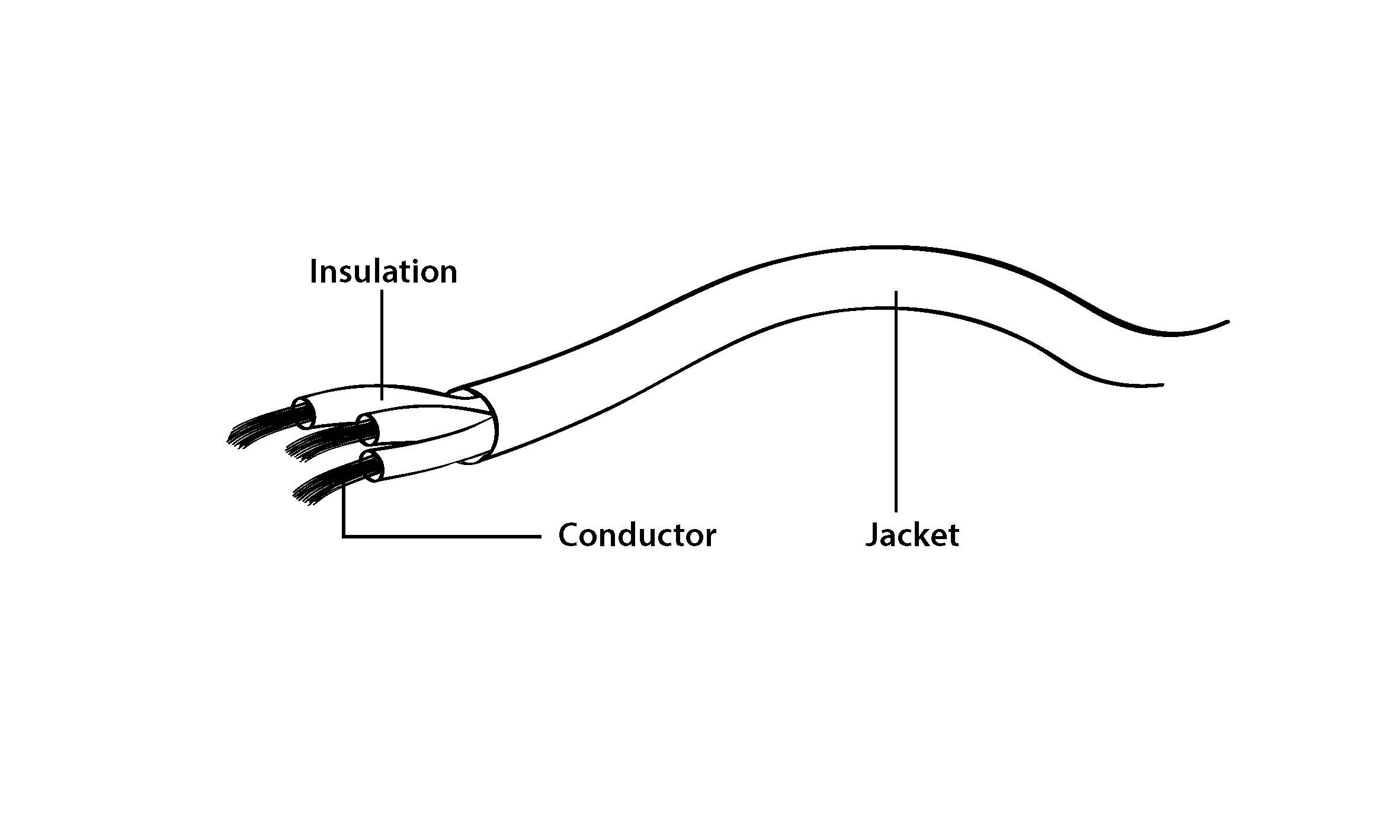 Firewire To Usb Connector