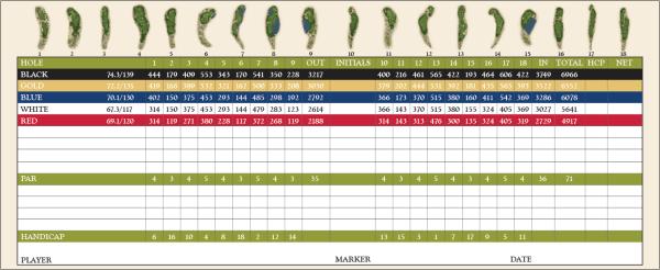 Club Campestre San Jose scorecard with course rating