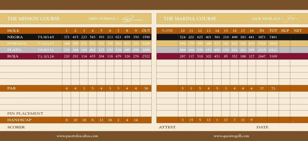 golf scorecard with course slope and rating Puerto Los Cabos