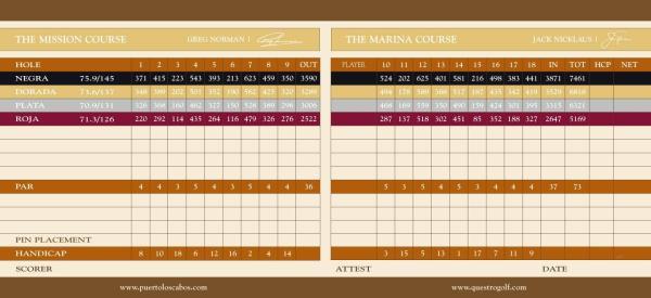 Puerto Los Cabos Scorecard