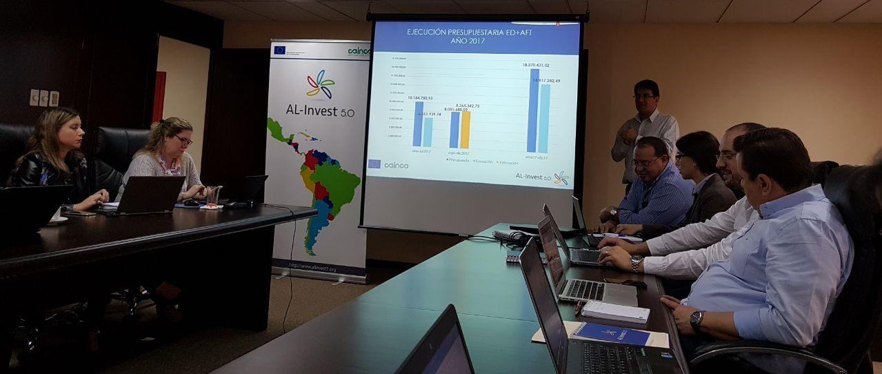 CACB AL-Invest 5.0 Cainco Bolivia 17082017