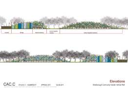 Vertical Garden Elevations