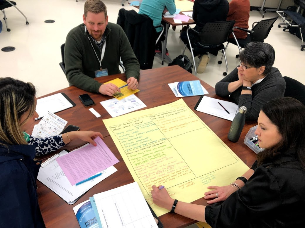 Conferences and Collaboration