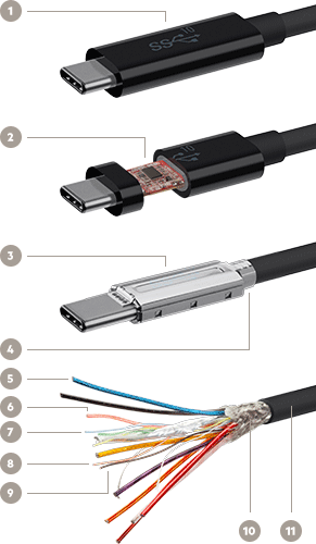 micro usb type b wiring diagram ezgo gas key switch belkin 3.1 usb-c to cable - learn and buy