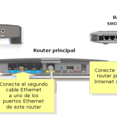 Centurylink Dsl Wiring Diagram Stop Start Jog Verizon Fios Wiring-diagram ~ Elsalvadorla