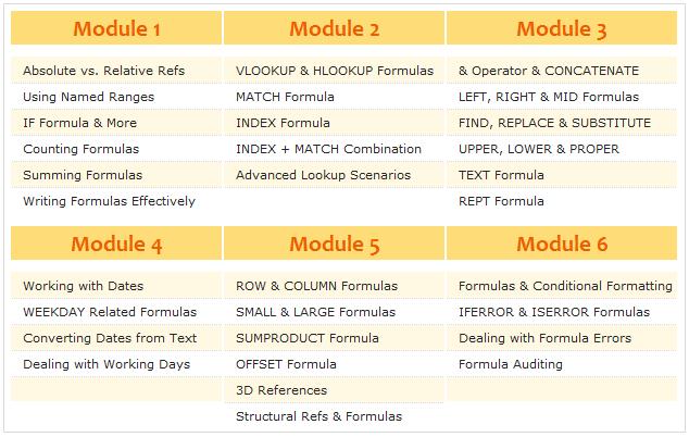Course Contents - Excel Formula Crash Course