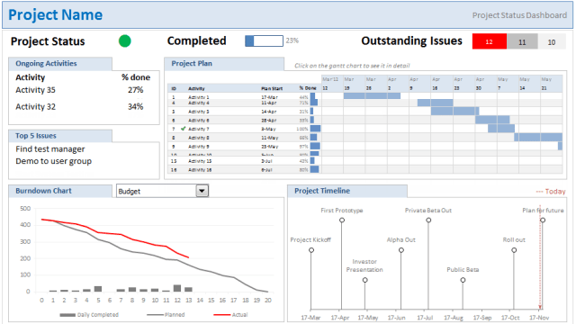 Excel Project & Portfolio Management Templates Download