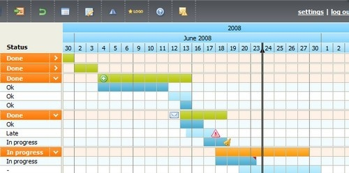 Free Project Planning Tools For Mac
