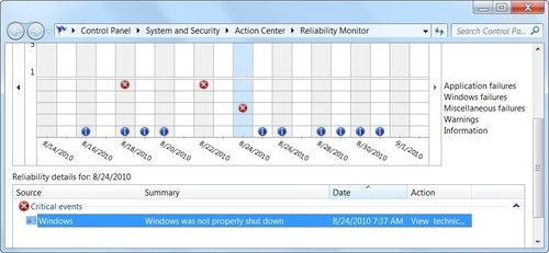 The Basic Guide to Troubleshooting Common Windows PC Problems