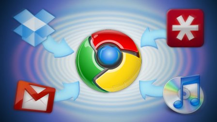 The Intermediate Guide to Living Entirely Inside Chrome