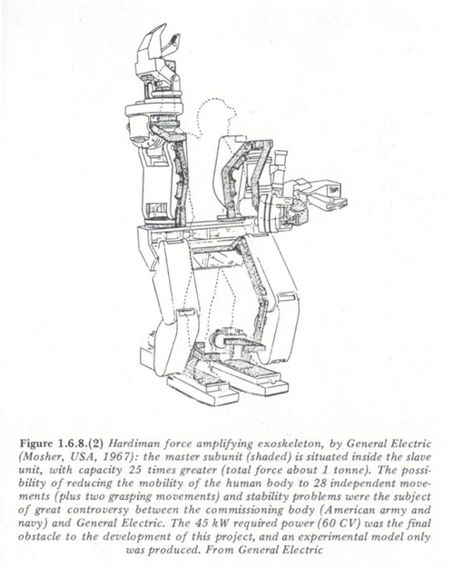Human Exoskeletons Nothing New, Says 1960s GE Prototype