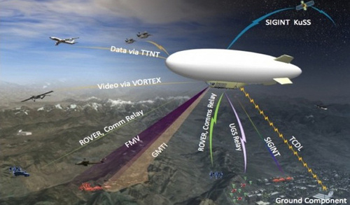 All-Seeing Blimp Could Be Afghanistan's Biggest Brain