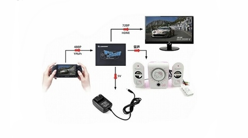 Would You Like Some HDMI To Go With Your PSP Gaming