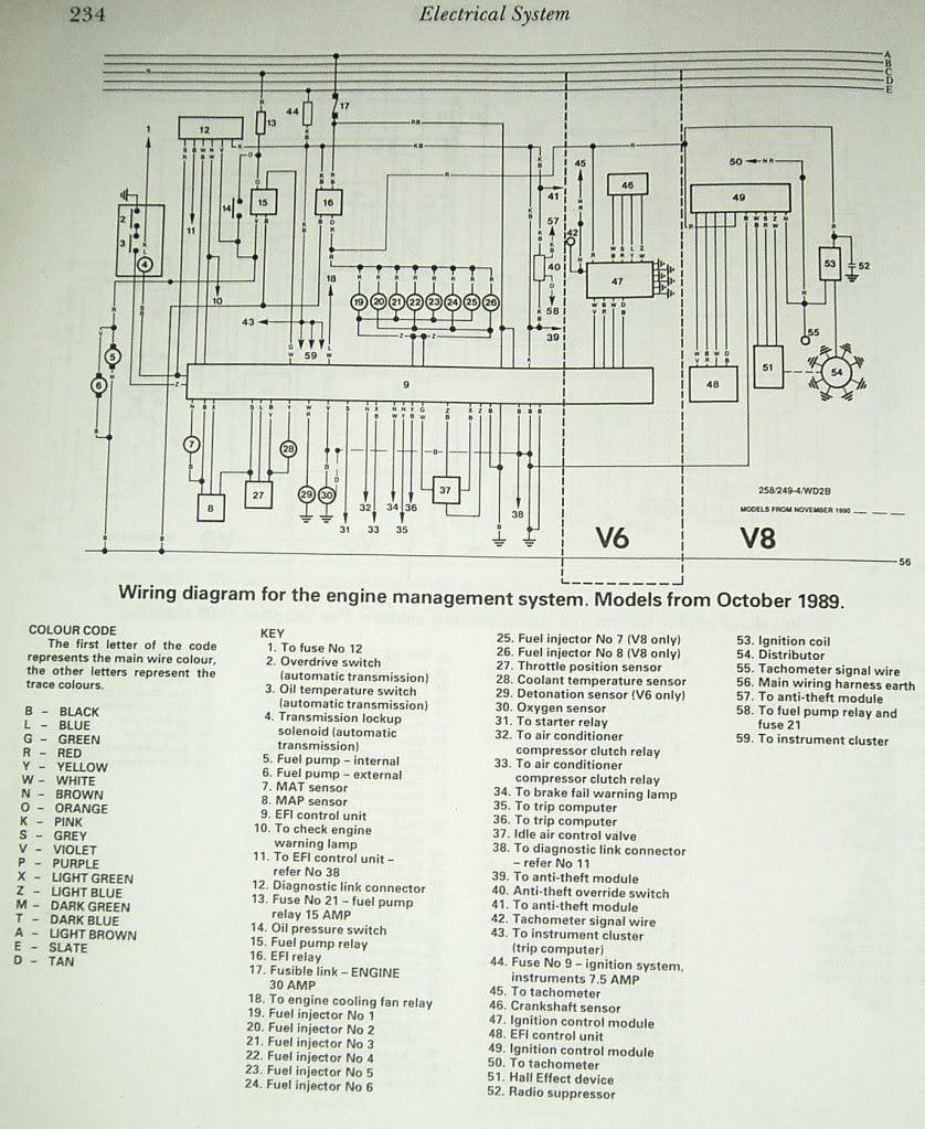 vn v8 ecu wiring diagram 9n 12v a 280z best library tps 1977 datsun u2022 gsmx co fuel injection