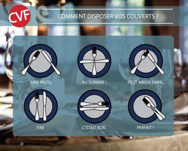 Infographie   table  Mais avant connaissezvous les bonnes manires   Marie Claire