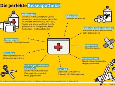 ADAC Ambulanz-Service: Mit der perfekten Reise-Apotheke sorgenfrei in den Sommerurlaub / Medikamente zur regelmäßigen Einnahme nicht vergessen / Corona: Alltagsmasken (FFP2) und Handdesinfektionsmittel