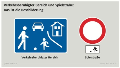 Fahrrad-, Spielstraße, verkehrsberuhigter Bereich / Das gilt für Autofahrer, Fußgänger und Co.