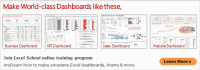 Excel Dashboard Examples, Templates & Ideas - More than ...