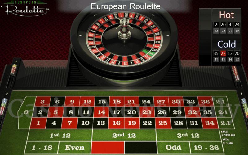 Trò chơi Roulette kiểu European