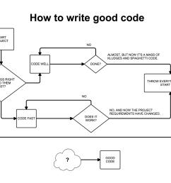 diagrammer website [ 1600 x 1076 Pixel ]