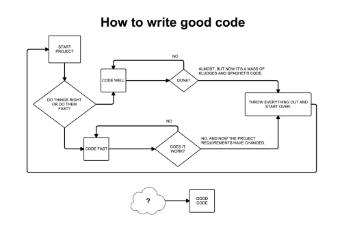 small resolution of diagrammer website