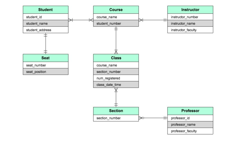 medium resolution of database er diagram