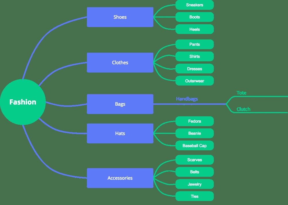 software de mapas conceptuales