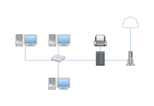 network diagrams guide cacoo