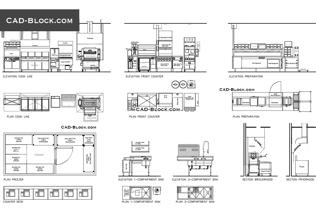 Plan, Elevation Of Industrial Kitchen Free CAD File