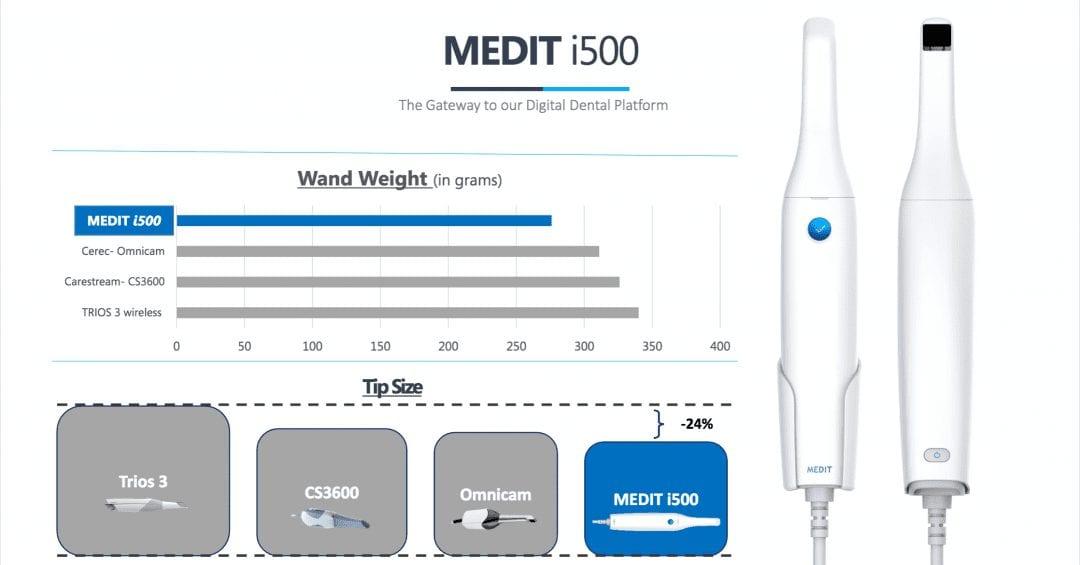 comparison chart between omnicam mediti500 trios 3shape and