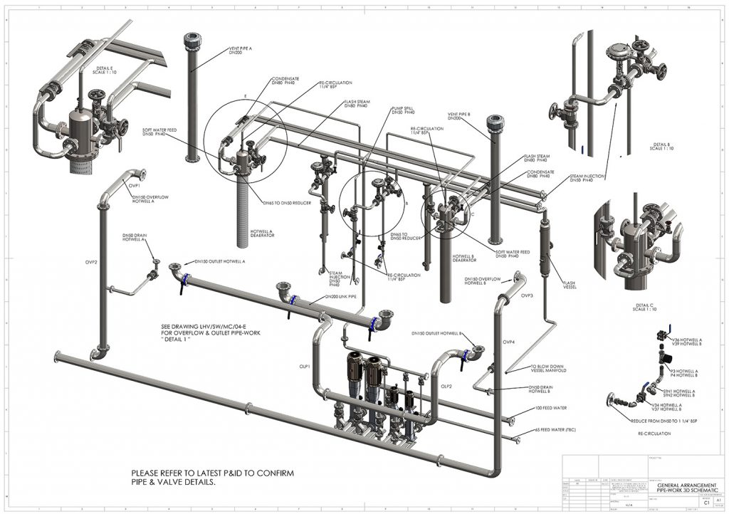 Mechanical. Electrical. Plumbing. ( M.E.P.) CAD Services