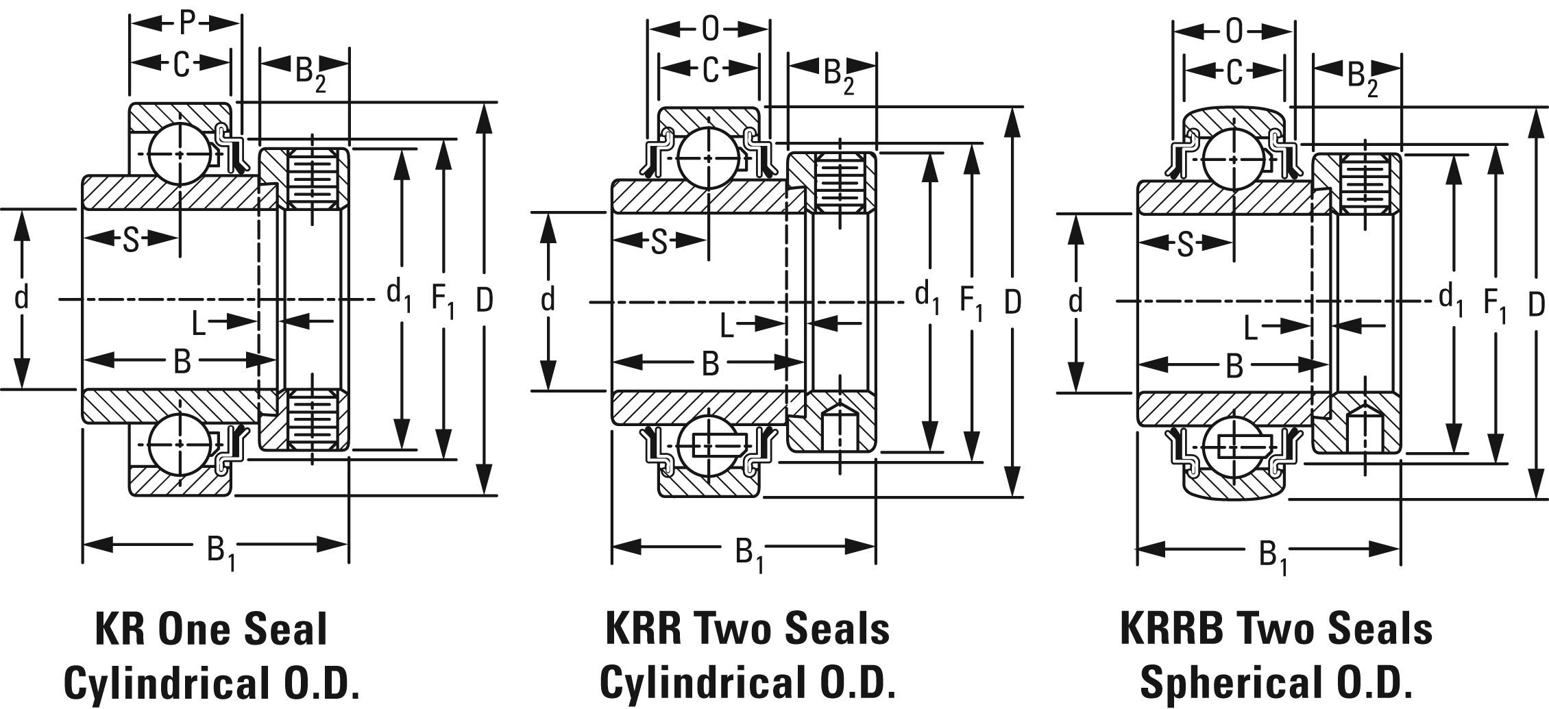 Timken Part Number 1010KR, Fafnir® Eccentric Locking