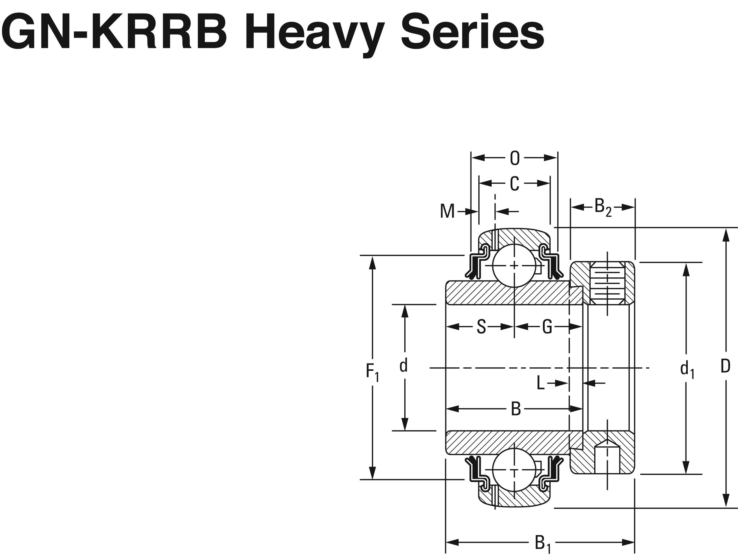 Timken Part Number GN108KRRB, Fafnir® Eccentric Locking