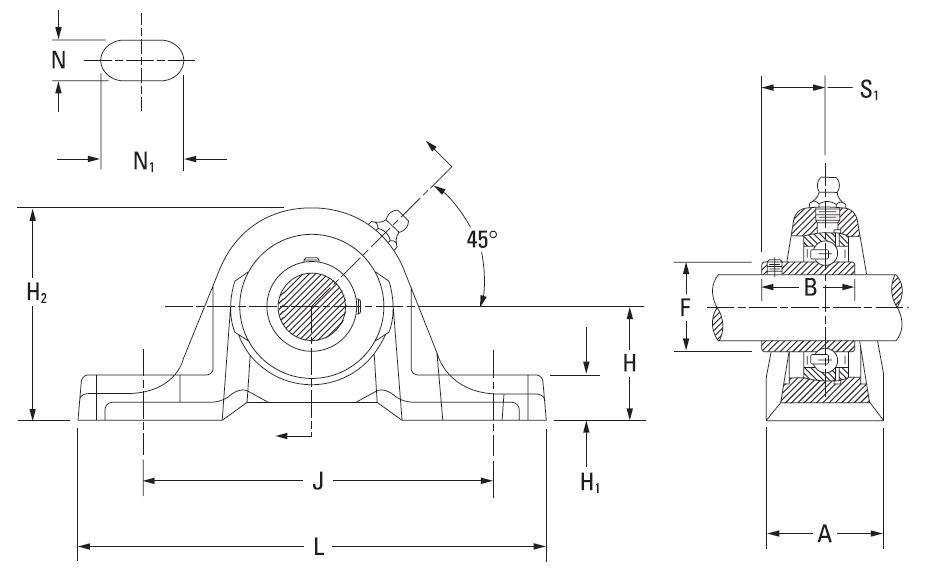 Fafnir® Pillow Block Units Setscrew Locking On The Timken