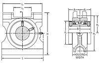 Type E Take Up: Top Angle Bearing (E-TTU) On The Timken