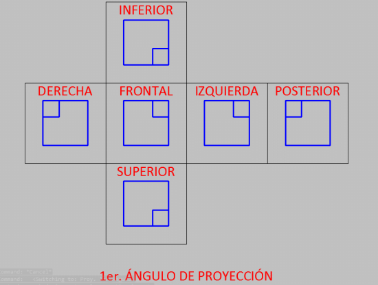 Método de proyección del 1er. Angulo.
