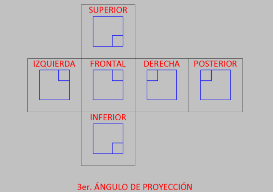 Método de Proyección del 3er. Angulo.