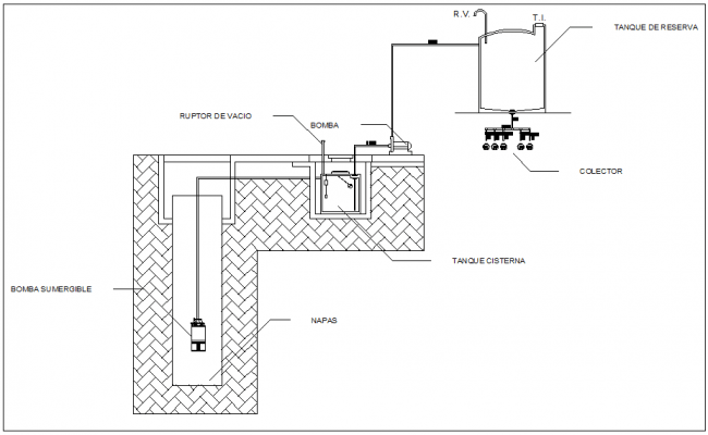 Terrace water tank elevation section view dwg file