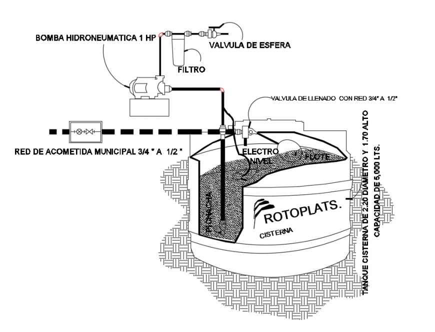 Automatic carbon filter installation cad plumbing details