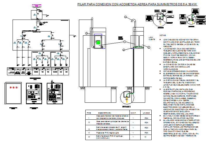 Electrical distribution board details of office building