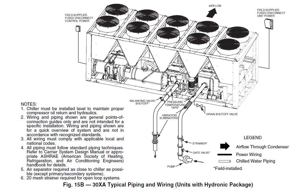 Types Of Chiller Machine Chilling Plant With Pipes And