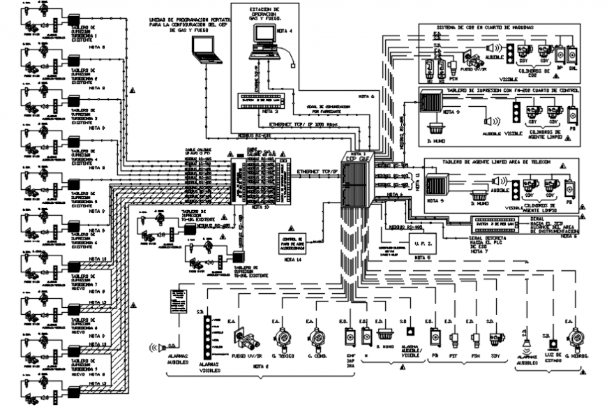 Industrial fire gas installation and diagram cad drawing